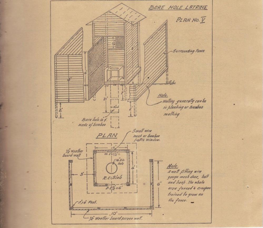 Latrine Plan